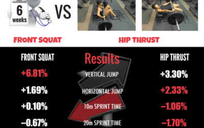 Squat vs Hip Thrust? What to do?